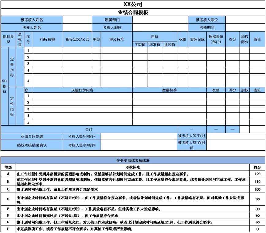 公司工资分配制度_学校管理制度岗位津贴和岗位考核奖励分配方案