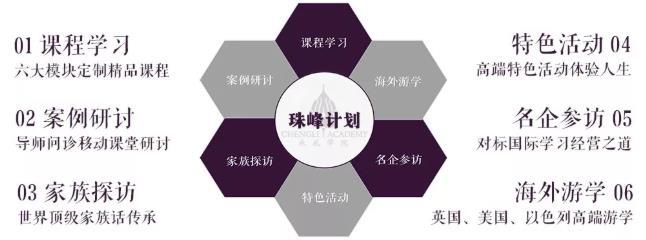 珠峰计划课程模块