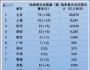 """张华光:资本时代""""市值企业""""的崛起与逆袭"""