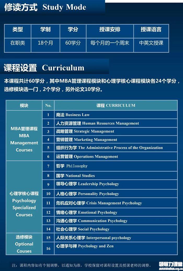 西班牙武康大学心理学硕士学位班课程设置